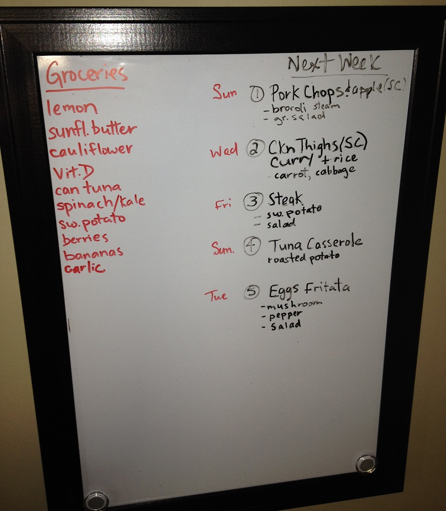 Simple Meal Planning Solution (Recipes included)