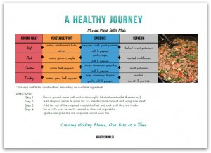 Meal Recipe-Chart Thumbnail